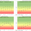 ソニー ZEISS Planar FE 50mm F1.4 vs FE 50mm F1.8 vs サムヤン50mm F1.4  vs ライカ Summilux 50mm対決(lesnumeriques)
