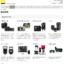 ニコンイメージングのNikon1「レンズ交換式アドバンストカメラ」製品ページが消滅、新ミラーレスシステム発表の準備か?